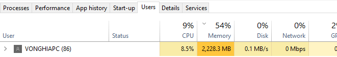 task manager 12