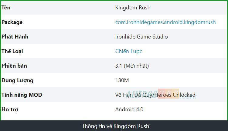 Kingdom Rush hack- hinh 4
